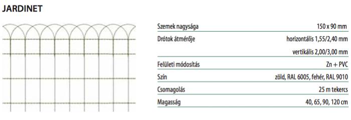 Díszített tekercses kerítés, flóra oszlopokkal, kerti kerítés